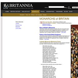 British Monarchs: Kings and Queens of England, Scotland and Wales