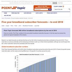 Broadband 2018