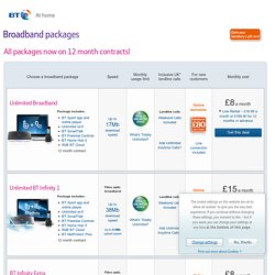 BT Broadband Telephone packages & great deals on broadband & phone