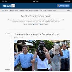 Bali Nine: Timeline of key events