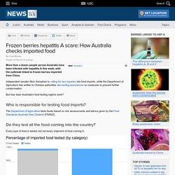 Frozen berries hepatitis A scare: How Australia checks imported food