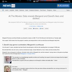 At The Movies: Data reveals Margaret and David's likes and dislikes