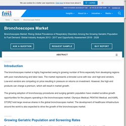 Bronchoscopes Market: Global Industry Analysis, Size and Forecast, 2018 to 2028