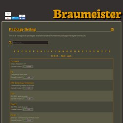 Browse formulae – F – braumeister.org