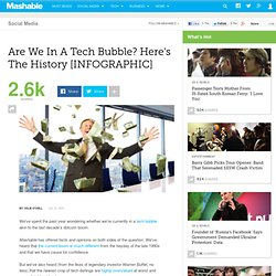Are We In A Tech Bubble? Here's The History [INFOGRAPHIC]