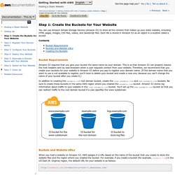 Step 1: Create the Buckets for Your Website - Getting Started with AWS