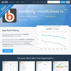 buddhify - mindfulness to go App Ranking and Store Data