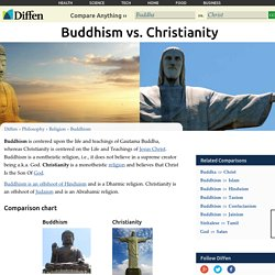 Buddhism vs Christianity