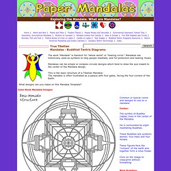 Page 1 Buddhist Tantric Diagrams Mandala Resources | Paper Mandalas for Young Children