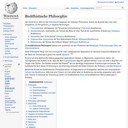Buddhistische Philosophie