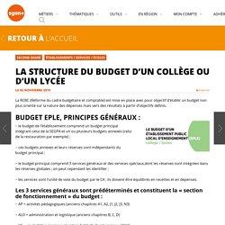Budget d'un collège ou d'un lycée, les principes d'un budget EPLE