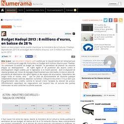 Budget Hadopi 2013 : 8 millions d'euros, en baisse de 28 %