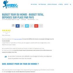 Budget Tour du monde : budget total, dépenses sur place par pays