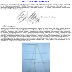build one Yagi ANTENNA