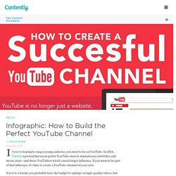 How to Build the Perfect YouTube Channel