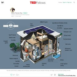 How to Build Your Own Starter House in Just 5 Steps — for $25,000 — TED Fellows