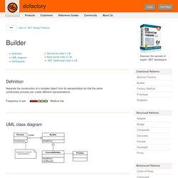 Builder .NET Design Pattern in C# and VB - dofactory.com