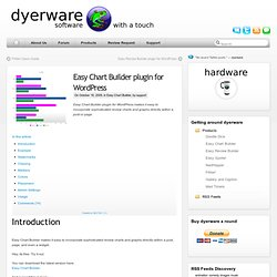 Easy Chart Builder plugin for WordPress