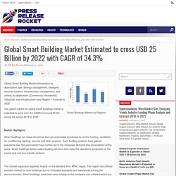 Global Smart Building Market Estimated to cross USD 25 Billion by 2022 with CAGR of 34.3% - Press Release Rocket