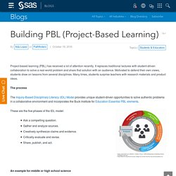 Building PBL (Project-Based Learning) - Pathfinders
