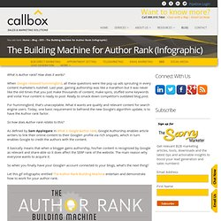 The Building Machine for Author Rank (Infographic)