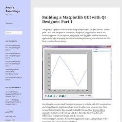 Building a Matplotlib GUI with Qt Designer: Part 1