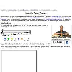 Building and Playing Melodic Tube Drums by Phil & Sarah Tulga