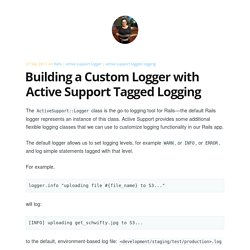 Building a Custom Logger with Active Support Tagged Logging