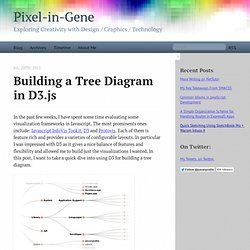 Building a tree diagram in D3.js - Pixel-in-Gene