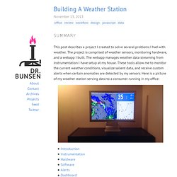 Dr. Bunsen / Building A Weather Station