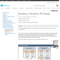 Building a Windows PE Image