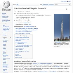 List of tallest buildings in the world