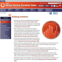 Bullying Statistics - National Bullying Prevention Center
