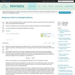 Buoyancy: helium vs hydrogen balloons