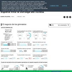 España infla la burbuja del fitness