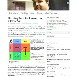 The Bucky-Gandhi Design Institution » Revising Boyd for Bureaucracy: OODA 2×2