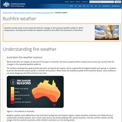 Bushfire weather
