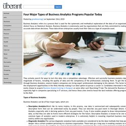 Four Major Types of Business Analytics Programs Popular Today