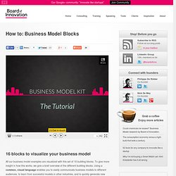 How to: Business Model Blocks