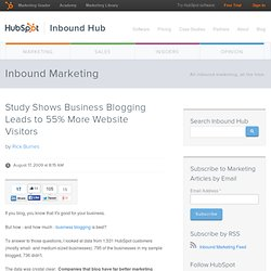 Study Shows Small Businesses That Blog Get 55% More Website Visi