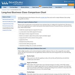 Long-haul Business Class Comparison Chart