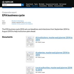 EFA business cycle
