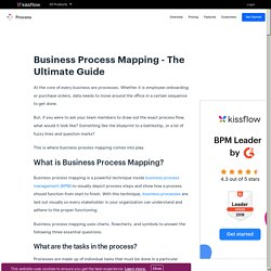 Business Process Mapping Definition, Steps and Tips