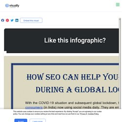 How SEO Can Help Your Business during a Global Lockdown?