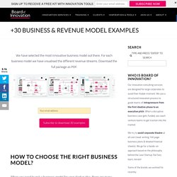 Business & Revenue Model Examples