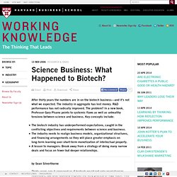 Science Business: What Happened to Biotech?