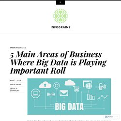 5 Main Areas of Business Where Big Data is Playing Important Roll