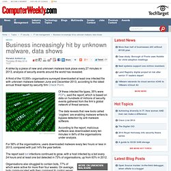 Business increasingly hit by unknown malware, data shows