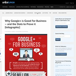 Why Google+ is Good For Business – and the Stats to Prove it [Infographic]