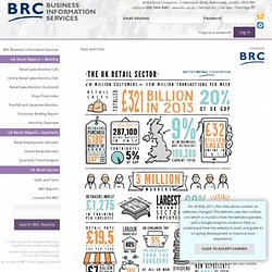 BRC Business Information Services - Stats and Facts